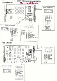 2002 subaru forester wiring diagram stereo wiring diagram simonand