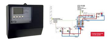 grant oil boiler wiring diagram diagram wiring diagrams for diy