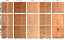 wood finishing wikipedia