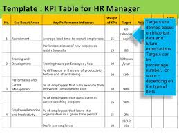Dashboard Kpi Excel Template Hr Dashboard Template Measuring Application Sources Hired