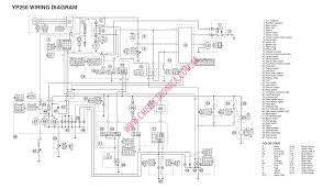 grizzly 660 wiring diagram yamaha grizzly 660 manual free pdf