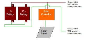 solar power generator instructions to build a generator using