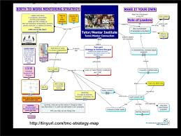 Strategy Map Tutor Mentor Institute Llc Helping Youth Through College