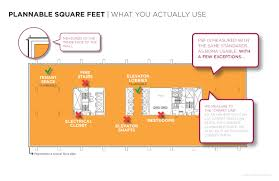 100 how do you calculate square footage of a house mold us