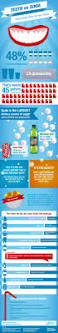 damaging effects soda has on teeth infographic biltmore