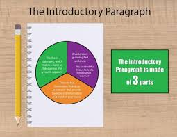 how to write a introduction paragraph for an essay how to write an introduction paragraph for your essay teach