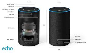amazon echo 2nd generation u2014 always ready connected and fast