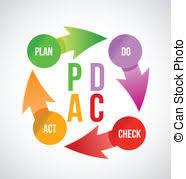 plan do check act clipart vector and illustration 124 plan do