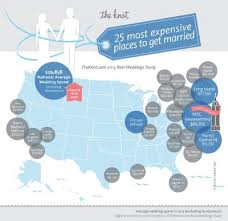 average cost of wedding dress xo inc theknot releases 2013 wedding statistics