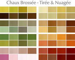 nuancier couleur peinture pour cuisine palette de couleur pour cuisine 5 nuancier des couleurs de