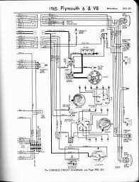 1967 mustang wiring schematic wiring diagrams