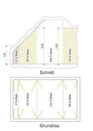 berechnung der wohnfläche wohnfläche aufmaß und berechnung kalaydo de