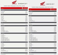 honda sbyar 2017 honda motosiklet fiyat listesi trmotosports