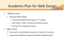 high school web design class academic planning in middle and high school 8 th grade career