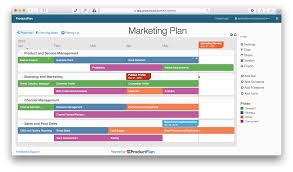 What Is A Channel Marketing Manager Three Example Marketing Roadmaps
