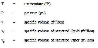 Saturated Steam Table Steam Tables Thermodynamics Thermodynamics Engineers Edge