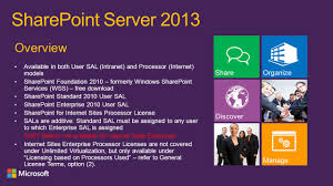100 sharepoint templates 2010 free download best 25