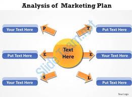 analysis of marketing plan powerpoint templates using pestel