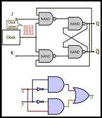 what are the different types of digital logic circuits with working