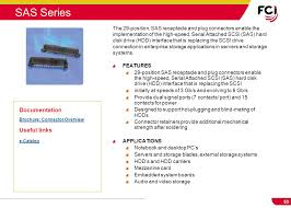 fci product portfolio selection ppt download