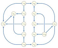 implication graph wikipedia