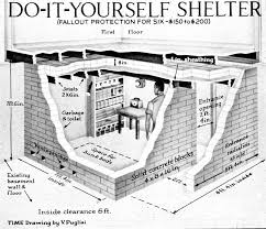 Earth Shelter Underground Floor Plans How To Make A Bunker Or Shelter Post Apocalyptic Earth Hidding