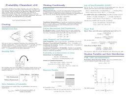 dansk design h rth mara averick on the handiest probability sheets