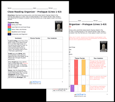 themes of beowulf poem the theme of christianity and paganism in beowulf from litcharts