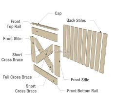 diy barn door this is for a baby gate but maybe we could build a