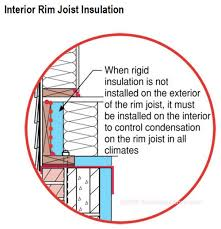 Best Way To Insulate Basement Walls by Insulating Rim Board With Rigid Foam Best Practice