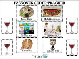 four cups passover passover seder tracker matan