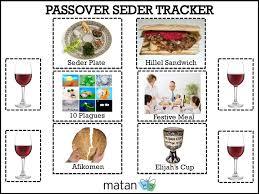 passover 4 cups passover seder tracker matan