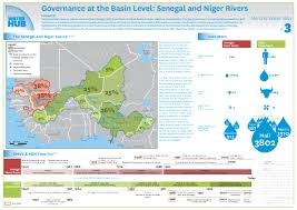 map n monthly water map n 3 governance at the basin level senegal and