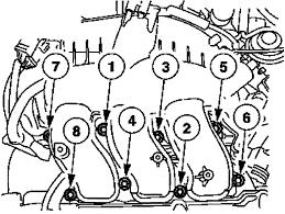 index of ftp uploads mazda repair instructions 2001 mazda