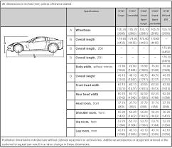 c5 corvette dimensions c6 corvette dimensions team zr 1 corvette racers