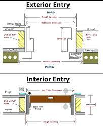 Prehung Exterior Steel Doors Prehung Exterior Door Home Depot Prehung Wood Exterior Doors