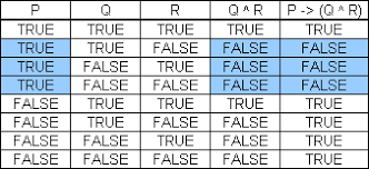 truth table validity generator logex2c gif
