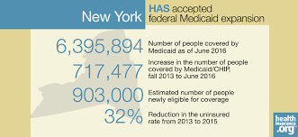 new york and the aca u0027s medicaid expansion eligibility enrollment
