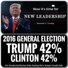 2016 Presidential Election Map People S Pundit Daily by Donald J Trump On Twitter