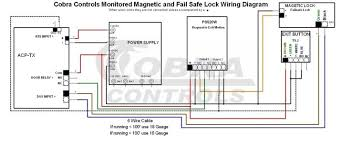 the brilliant door access control system wiring diagram with
