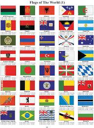 Pride Flag Colors International Flags
