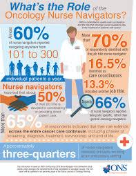 100 oncology nurse practitioner resume postpartum nurse