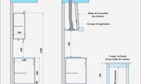 hauteur de cuisine hauteur plan de travail cuisine hauteur standard plan de travail