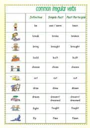 english teaching worksheets irregular verbs list
