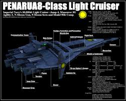 Starship Floor Plan Magmagmag U0027s Penarua8 Class 30 000t Light Cruiser Traveller