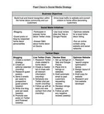 social media strategy template twitter action plan social