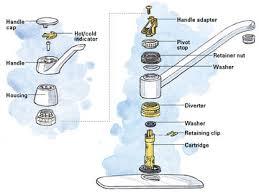 single handle kitchen faucet repair kohler forte faucet repair