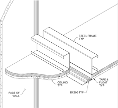 Suspended Drywall Ceiling by Control Joints Expansion Joints Gordon Interiors