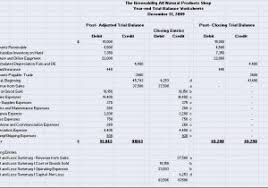 Excel Balance Sheet Template Free How To Balance Sheet From Trial Balance In Excel Weekly