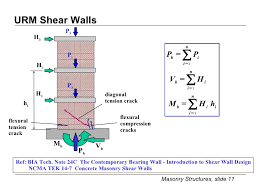 Lecture   Urm Shear Walls - Reinforced concrete wall design example